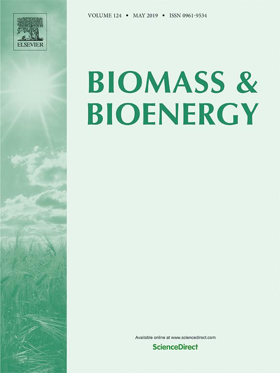 Biomass and Bioenergy | Journals | Metabolism of Cities