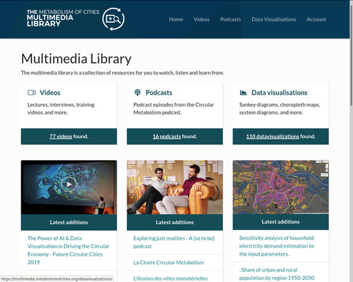 Metabolism of Cities Multimedia Library
